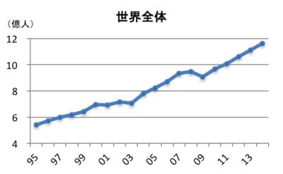 %e4%b8%96%e7%95%8c